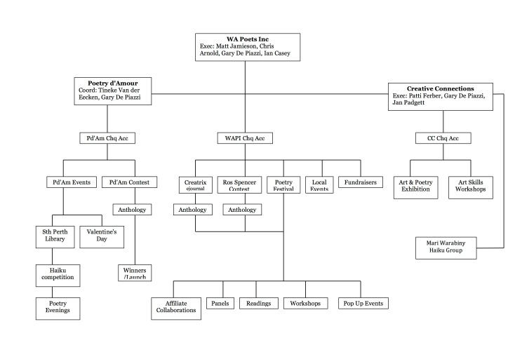 WAPI Structure.jpg